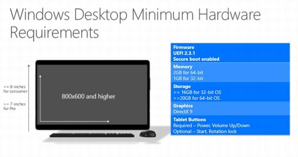 「Windows10」の最低システム要件は?